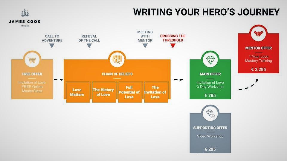 StoryTelling in the Digital Age - 6 October - Google Campus (1).jpg